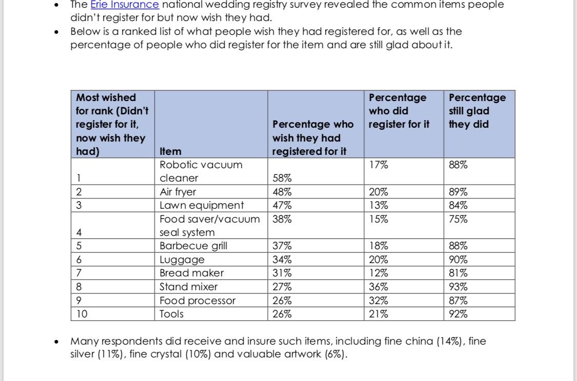 Wedding Registry Checklist 101