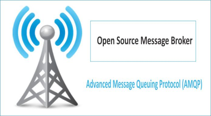 Open Source Message Broker | Advanced Message Queuing Protocol (AMQP)