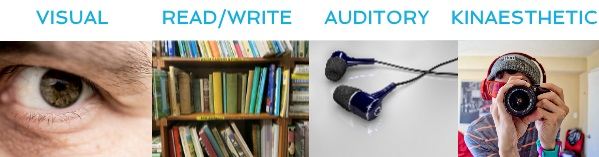 The Four Learning Styles - Visual, Auditory, Read & Write, and Kinaesthetic