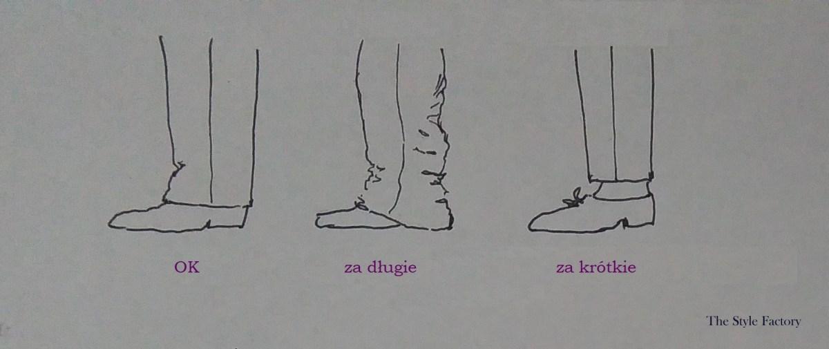 Szerokość i długość nogawek