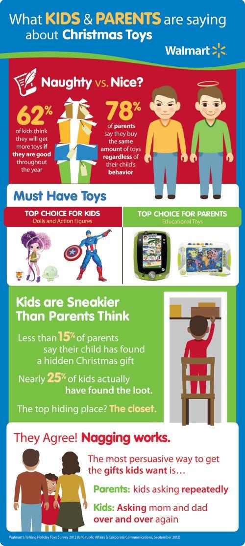 Walmart Christmas Toys Infographic