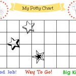 Free Printable Potty Training Chart Stars