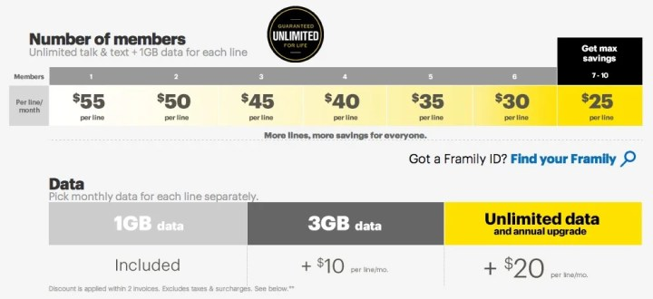 Sprint Framily Plan Pricing