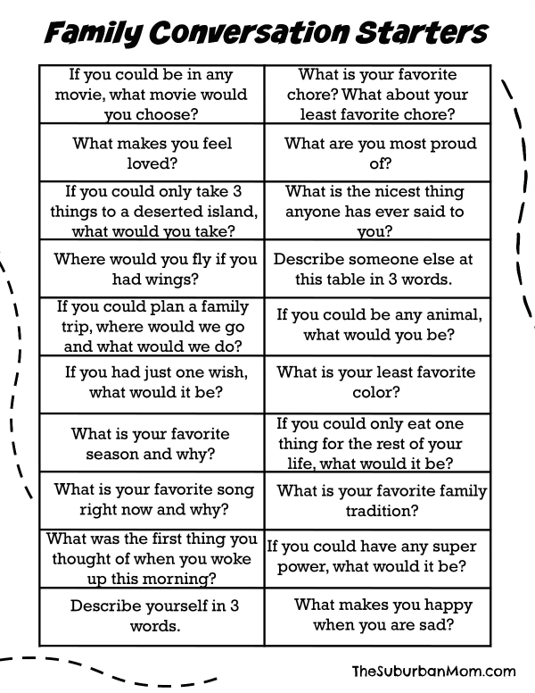 image relating to Printable Conversation Cards called 60 Loved ones Interaction Starters (Totally free Printable)