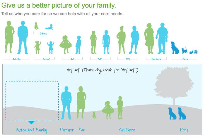 Care.com Family Information