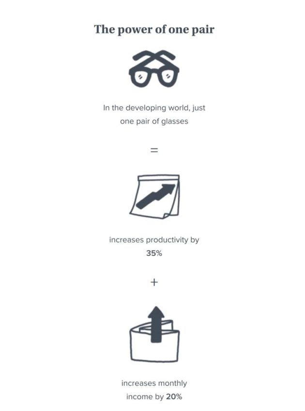 Warby Parker Quintessentials Collection