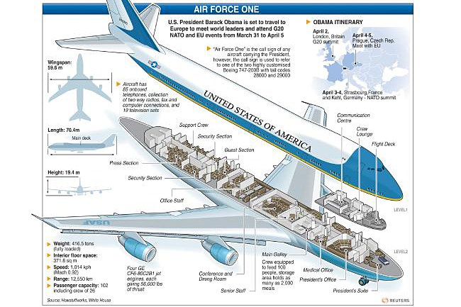 it s the fastest passenger plane in the world and costs