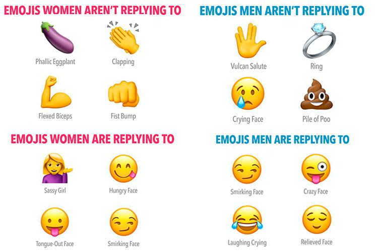Smiley face meanings in text messages