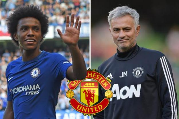 Image result for willian to manchester united