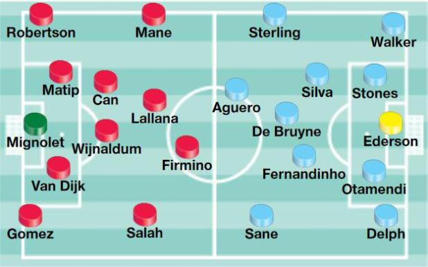 sport preview liverpool1 - Liverpool vs Man City: Live circulation, TV channel, kick-off time and team news for Sunday's Premier League clash