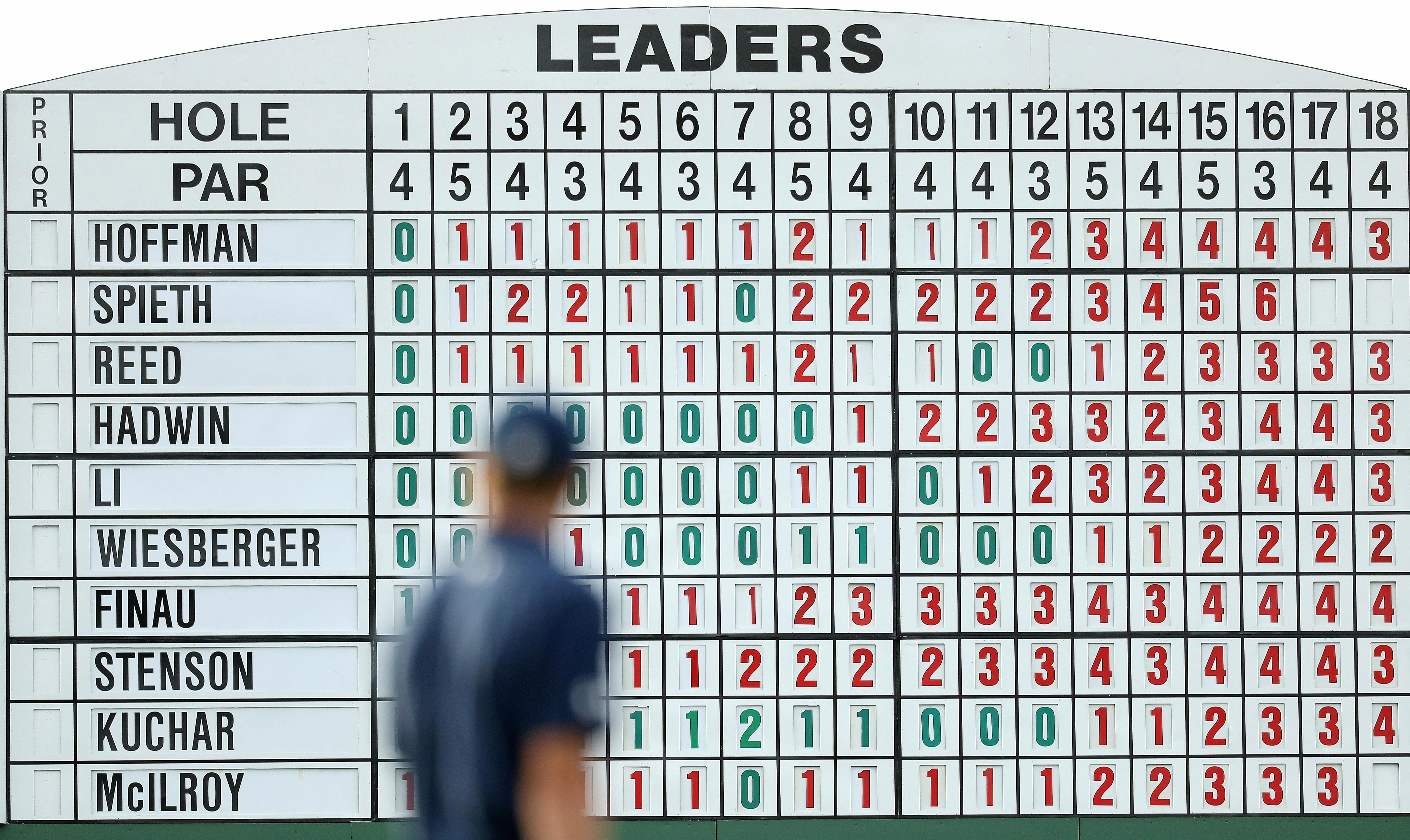 Jordan Spieth takes a look at Masters leaderboard, which he now tops