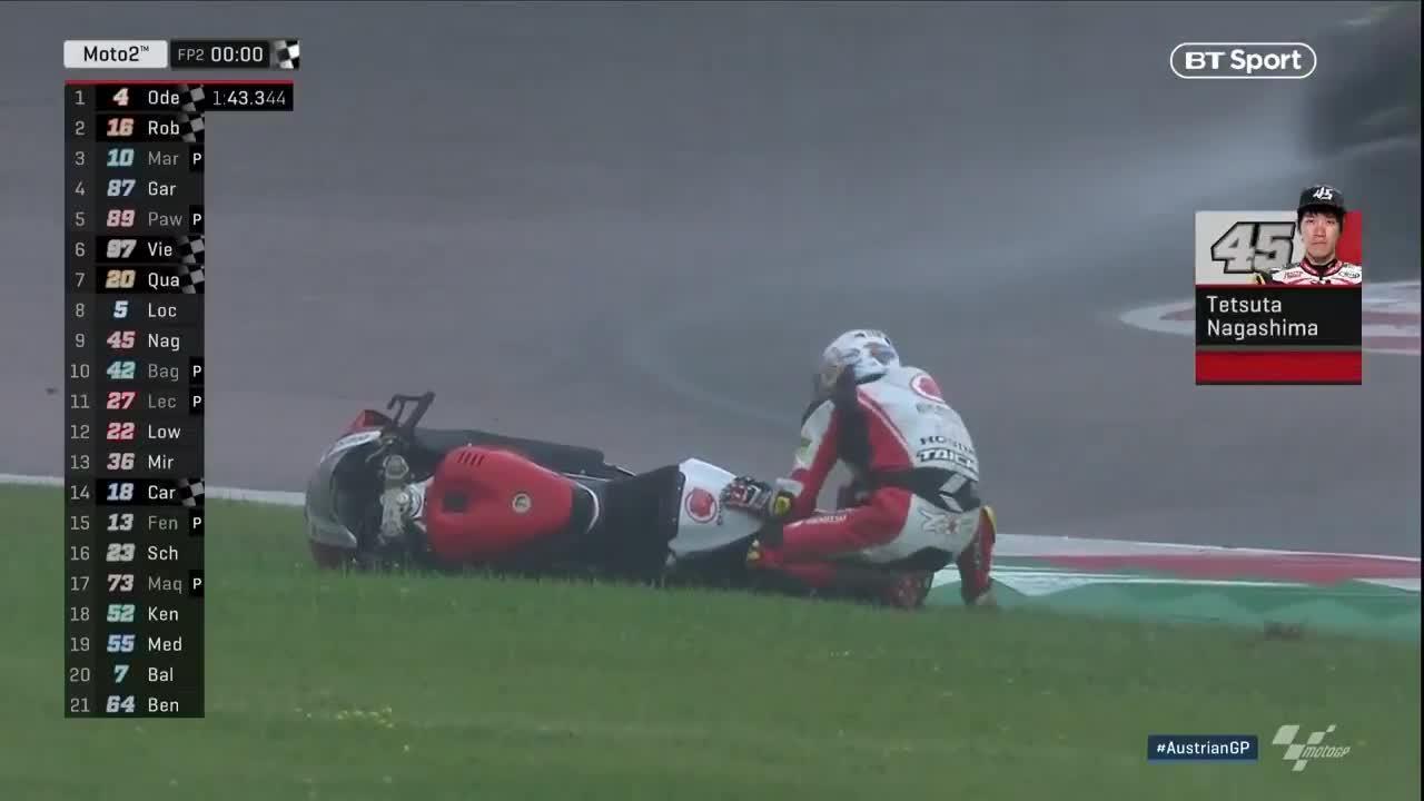 Tetsuta Nagashima eventually ground to a halt as he raced off the track
