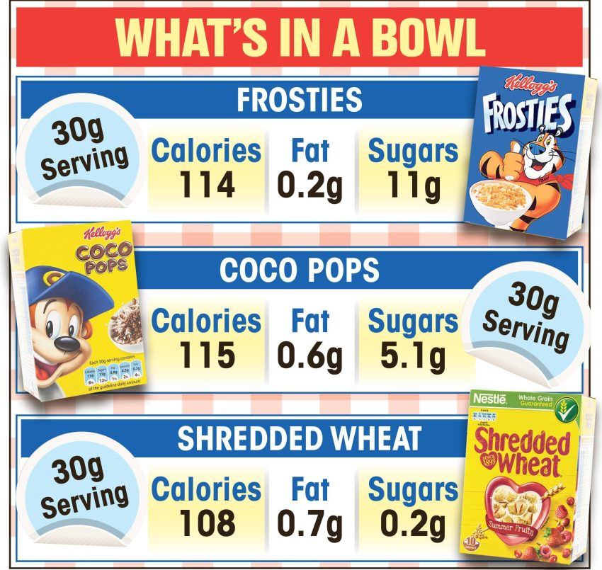 Susie recommends swapping sugary cereals for low sugar granola options or oats