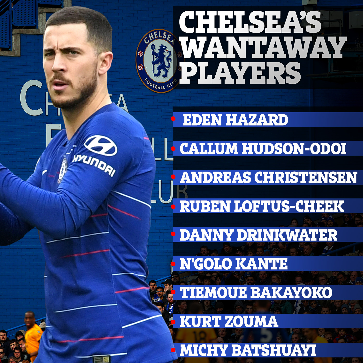 Chelsea players to be affected by the transfer ban