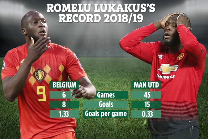 Romelu Lukaku plays for two teams nicknamed the Red Devils and often plays as two different players