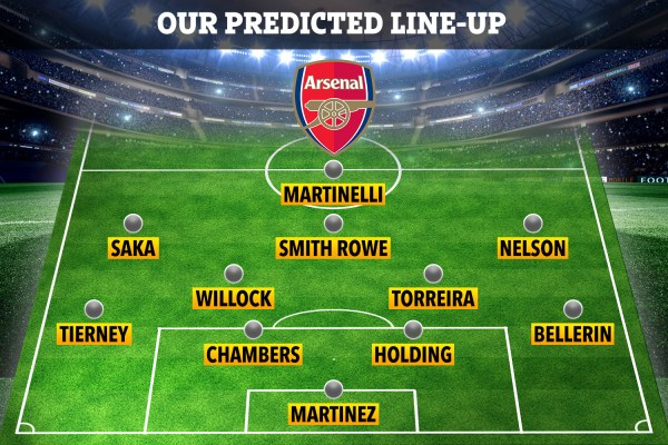 How Arsenal could line-up for Carabao Cup clash vs Forest with Bellerin and Tierney fit and Willock, Saka and Martinelli set to start