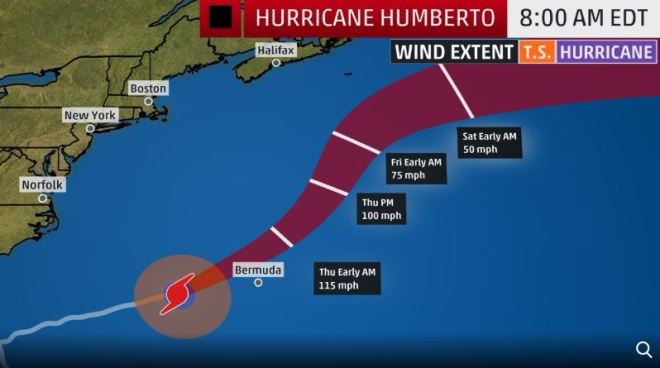 This is the current forecast for Hurricane Humberto