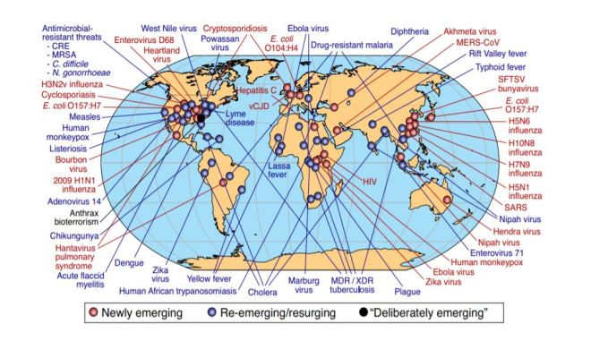 This graphic from the report shows global examples of emerging and re-emerging diseases