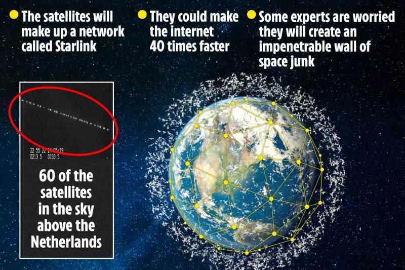 Elon Musk plots to put 30,000 more internet satellites into orbit as critics warn he