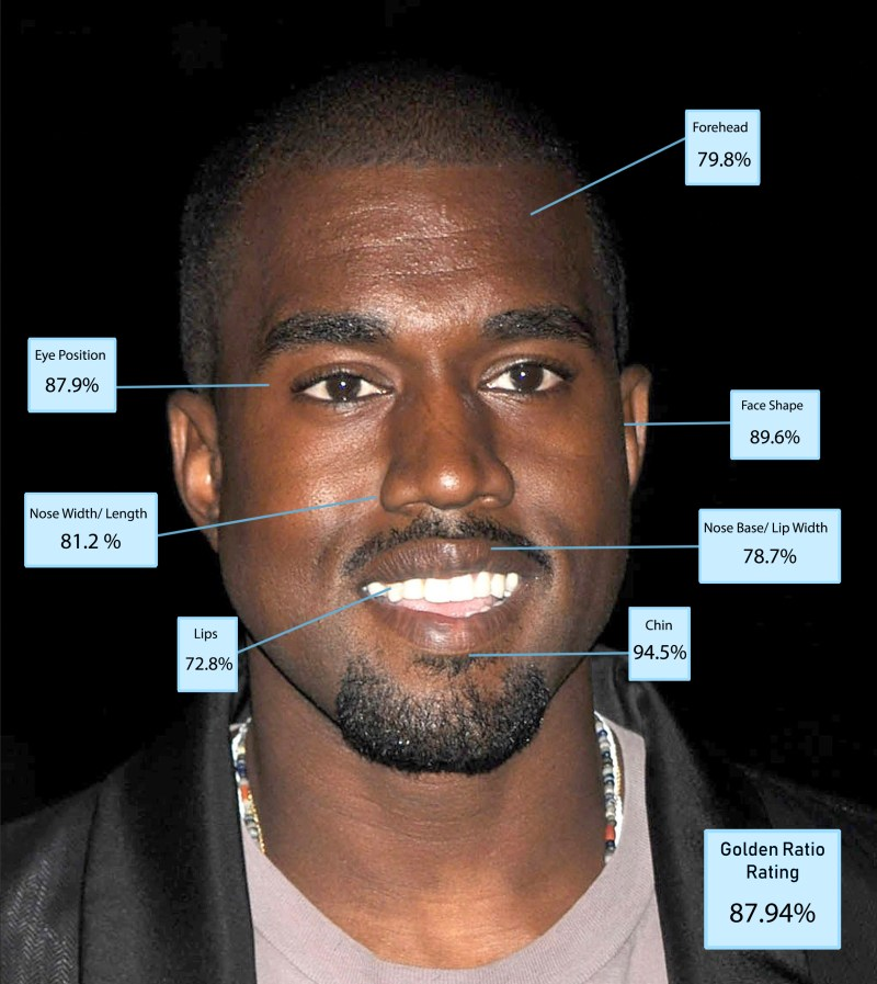 Kanye West squeezed in at ninth