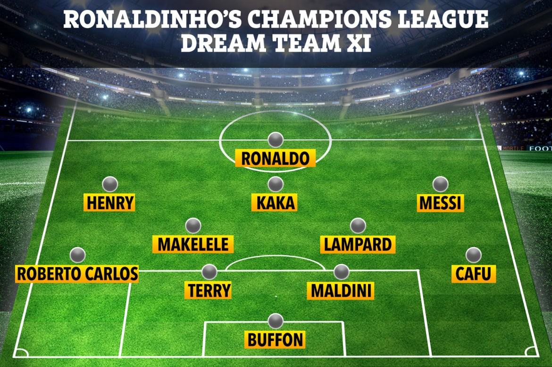 Ronaldinho's all-time Champions League XI, revealed