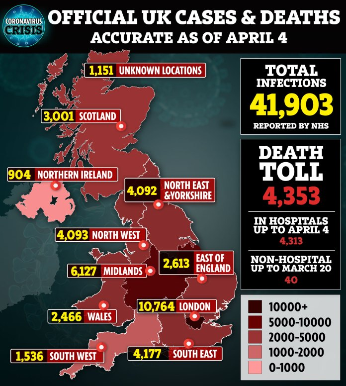 More than 4,350 people have died in the UK after being diagnosed with Covid-19