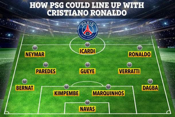 How PSG could line up if they sign Cristiano Ronaldo this summer