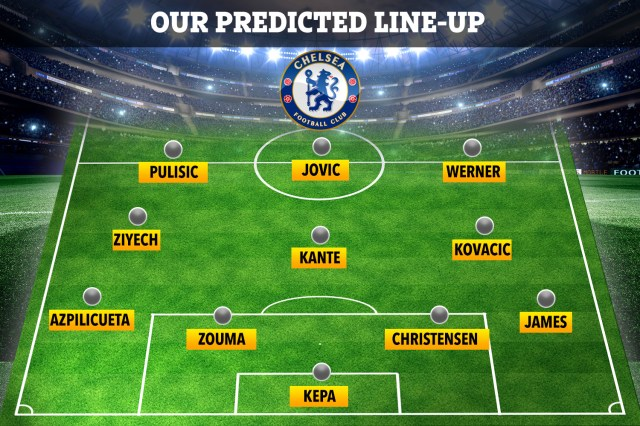 Here's how Chelsea could line-up with their new signings next season