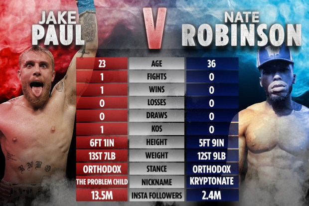 Jake Paul vs Nate Robinson tale of the tape: How stars compare ahead of boxing m... - FLOYD PAUL 1