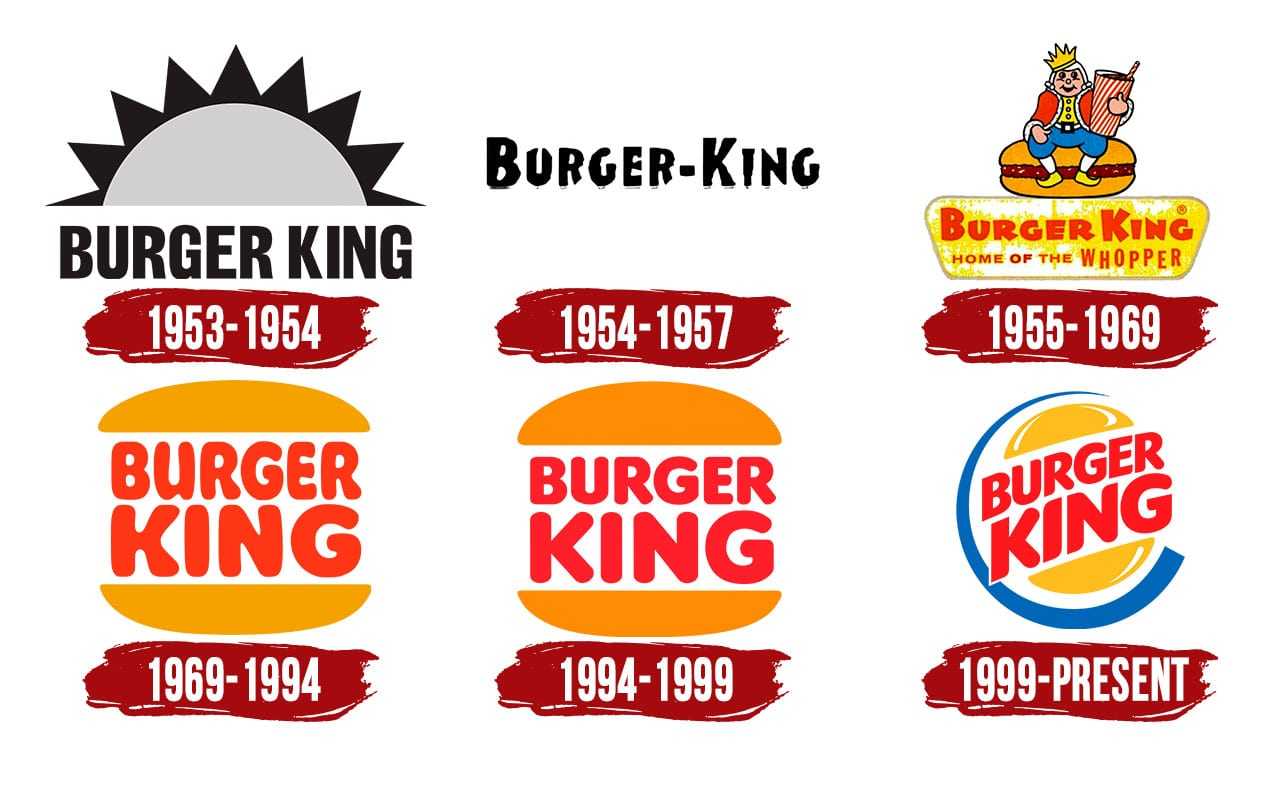 Here's how the Burger King logos have changed over the years