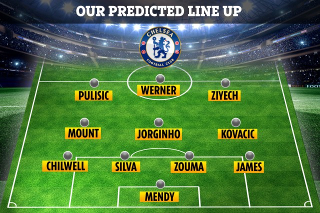 Here's one way the Blues could start the match against Fulham
