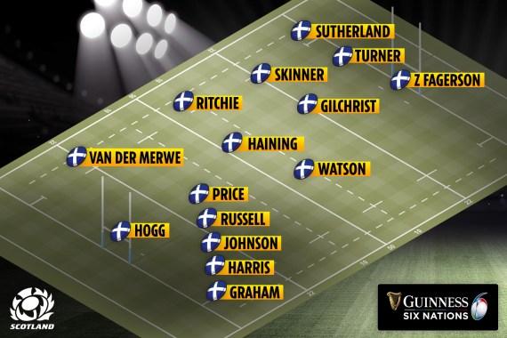 Scotland XV to face France