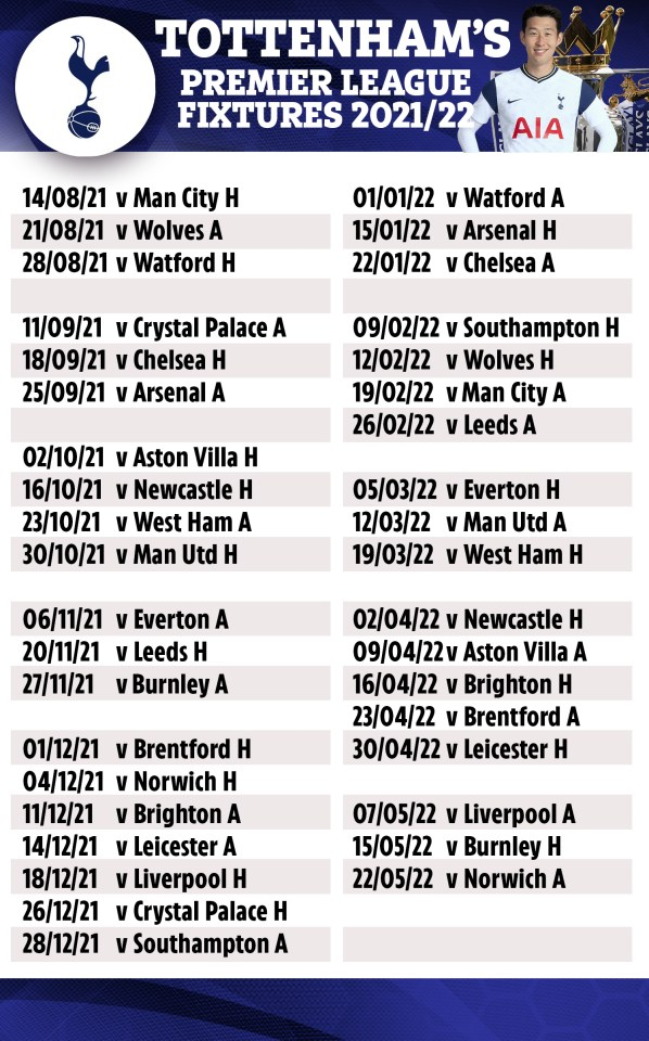 Spurs In Horror Start Against Reigning Champs Man City As Fixtures Released Football Reporting