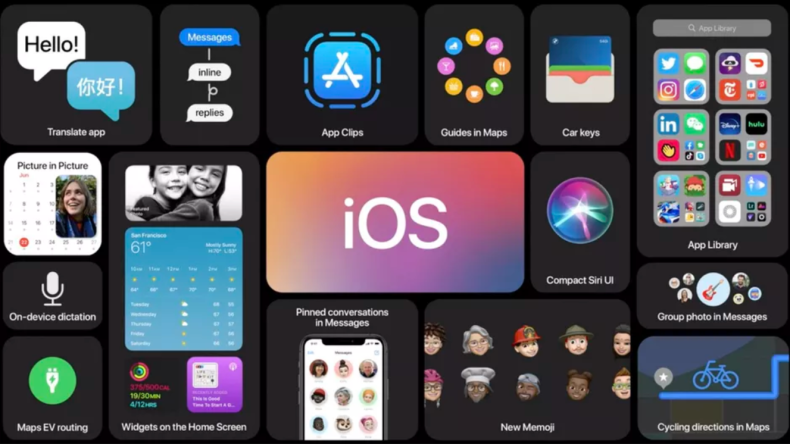 iOS is packed with handy tools and features