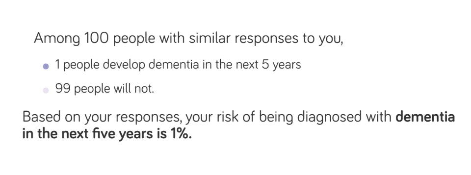After calculating your scores you will get a result. For example it will tell you the likelihood of your being diagnosed with dementia in the next five years