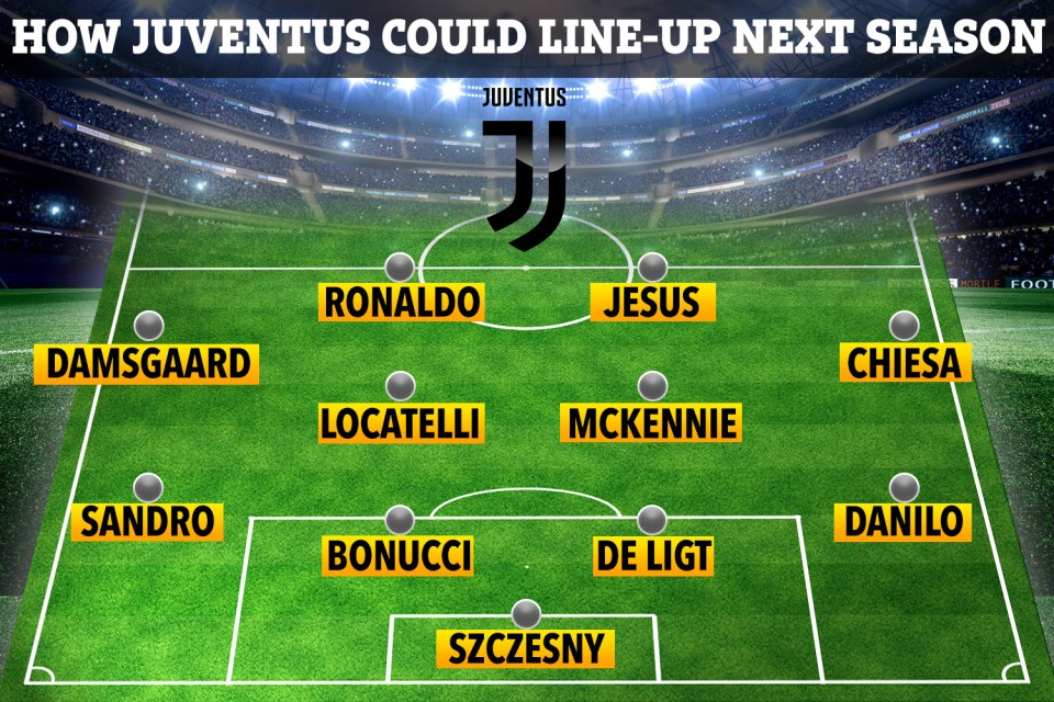 This is how Juventus could line-up under Massimiliano Allegri in the 2020-21 season