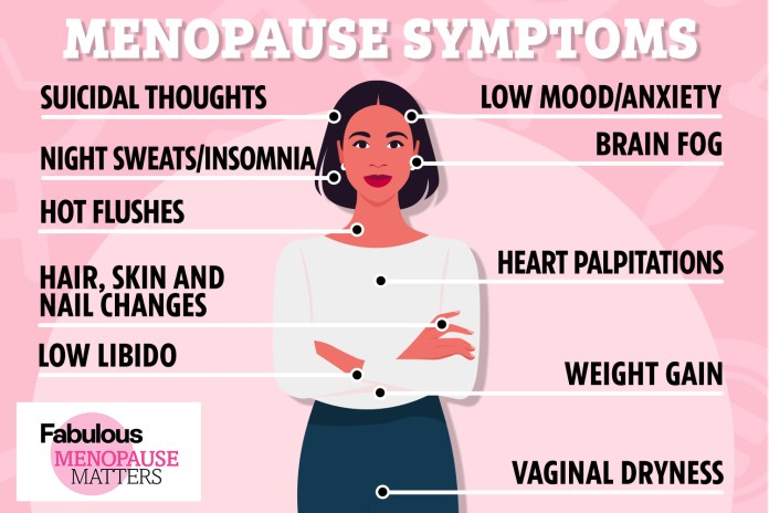 These are just some - and the most common - symptoms exerperienced by menopausal women