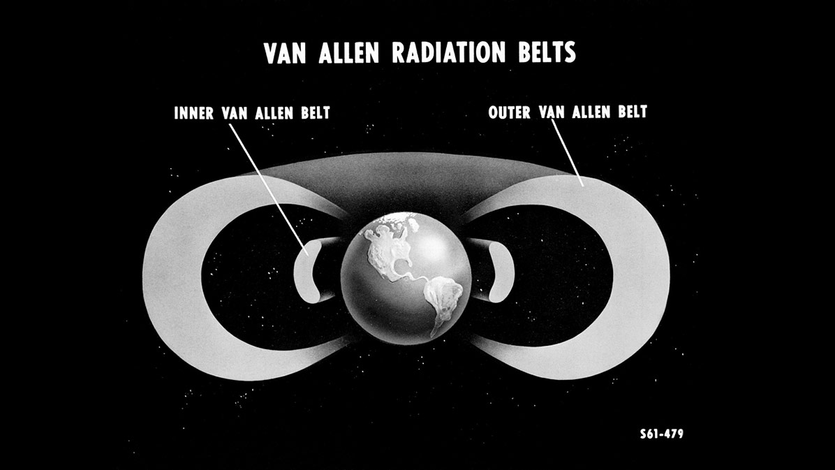 This early schematic of the Van Allen Belts' structure was created after the first NASA satellite discovered their existence in 1958.