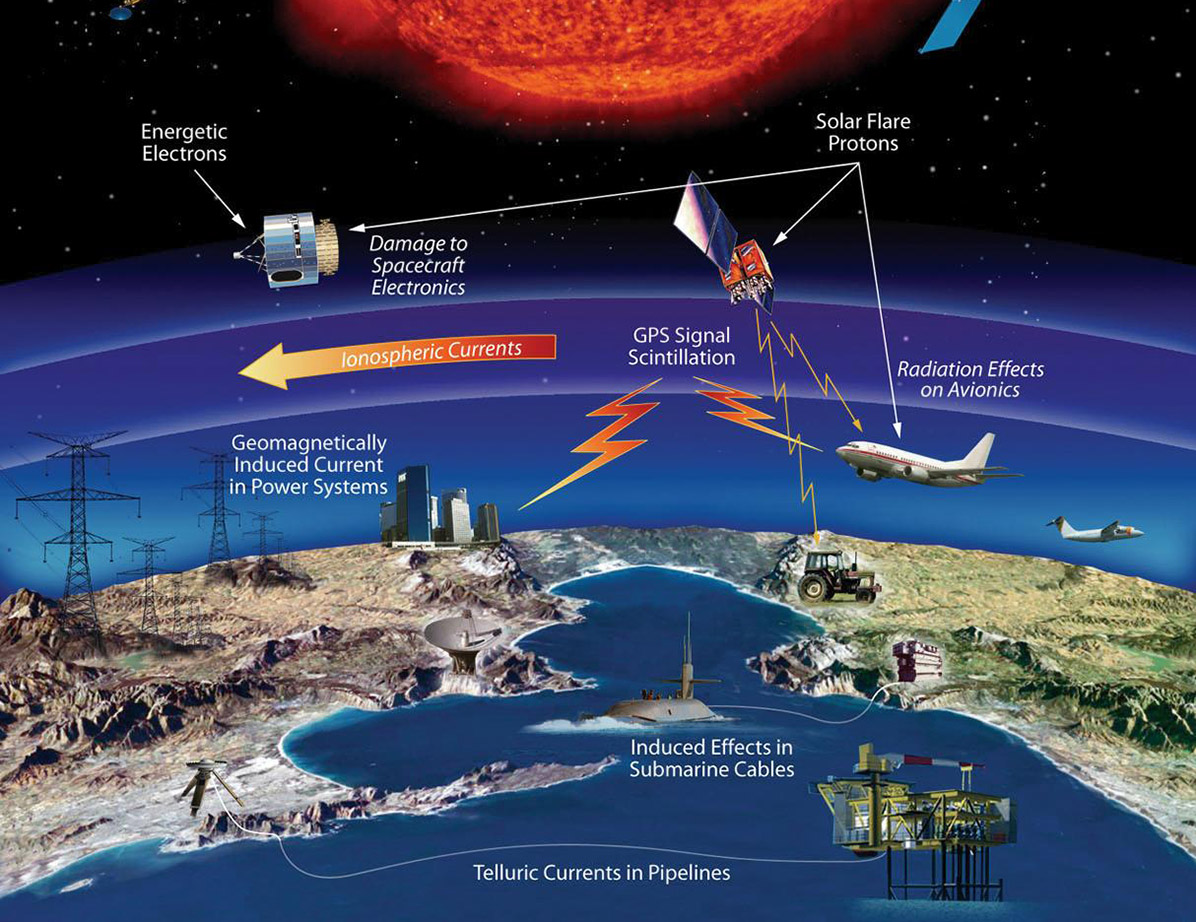 Technological infrastructure affected by space weather events. Credits: NASA