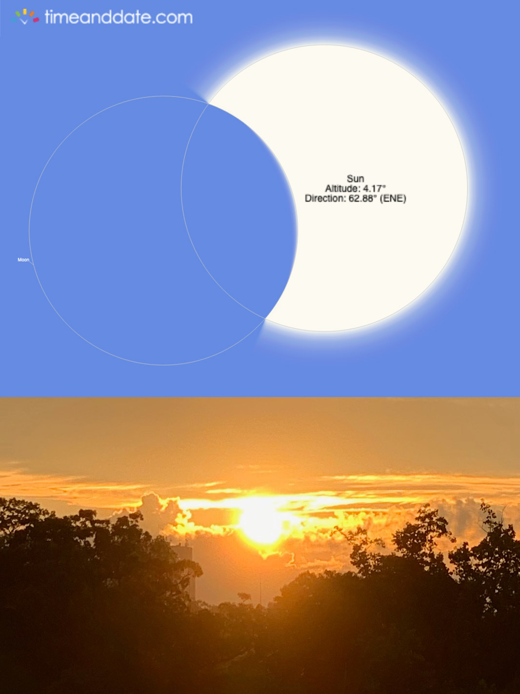 Partial Solar Eclipse - Thursday, June 10, 2021 - photo by Linda Schenk, graphic by TimeandDate.com