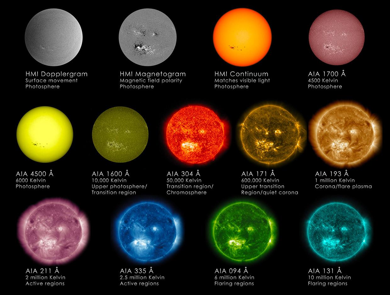 SDO Wavelengths