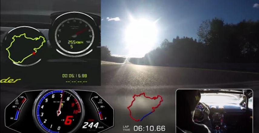Huracan Performante Nurburgring lap analysis-1