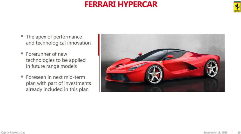 Ferrari 2022 product roadmap release 09