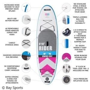 Bay Sports 8-10-rider Kids iSUP