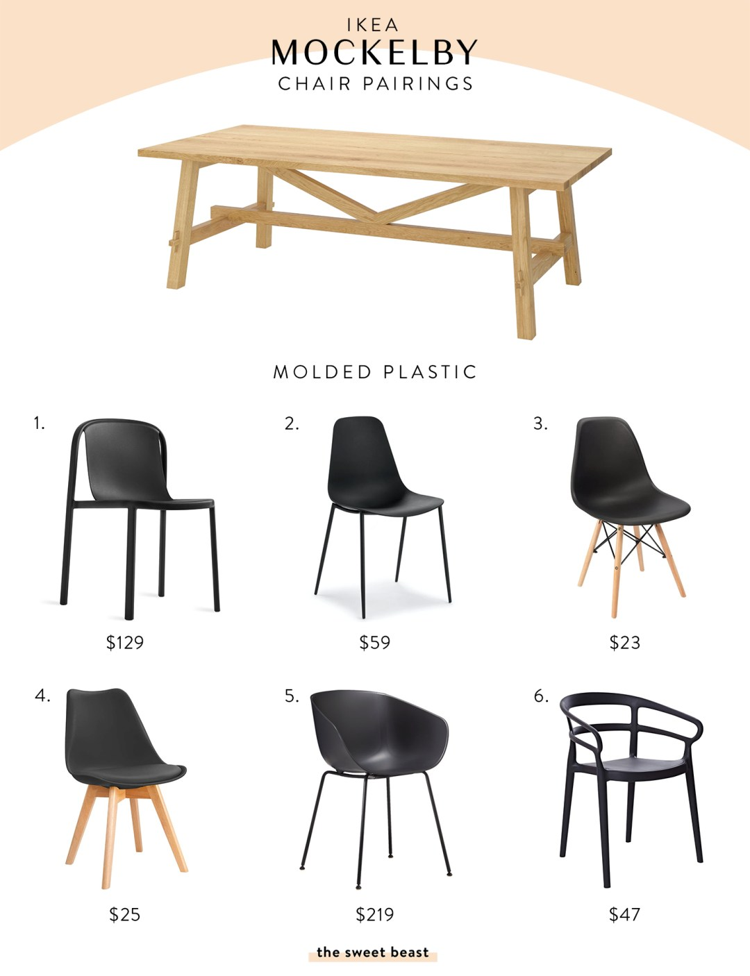 Ikea mockelby paired with 6 molded plastic chair options