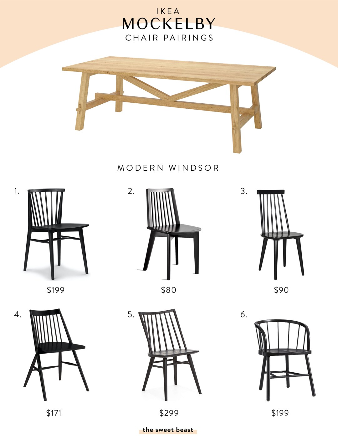 Ikea Mockelby dining table black windsor chair pairings