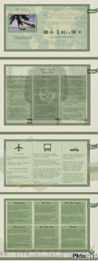Thailand Travel Tips Infographic