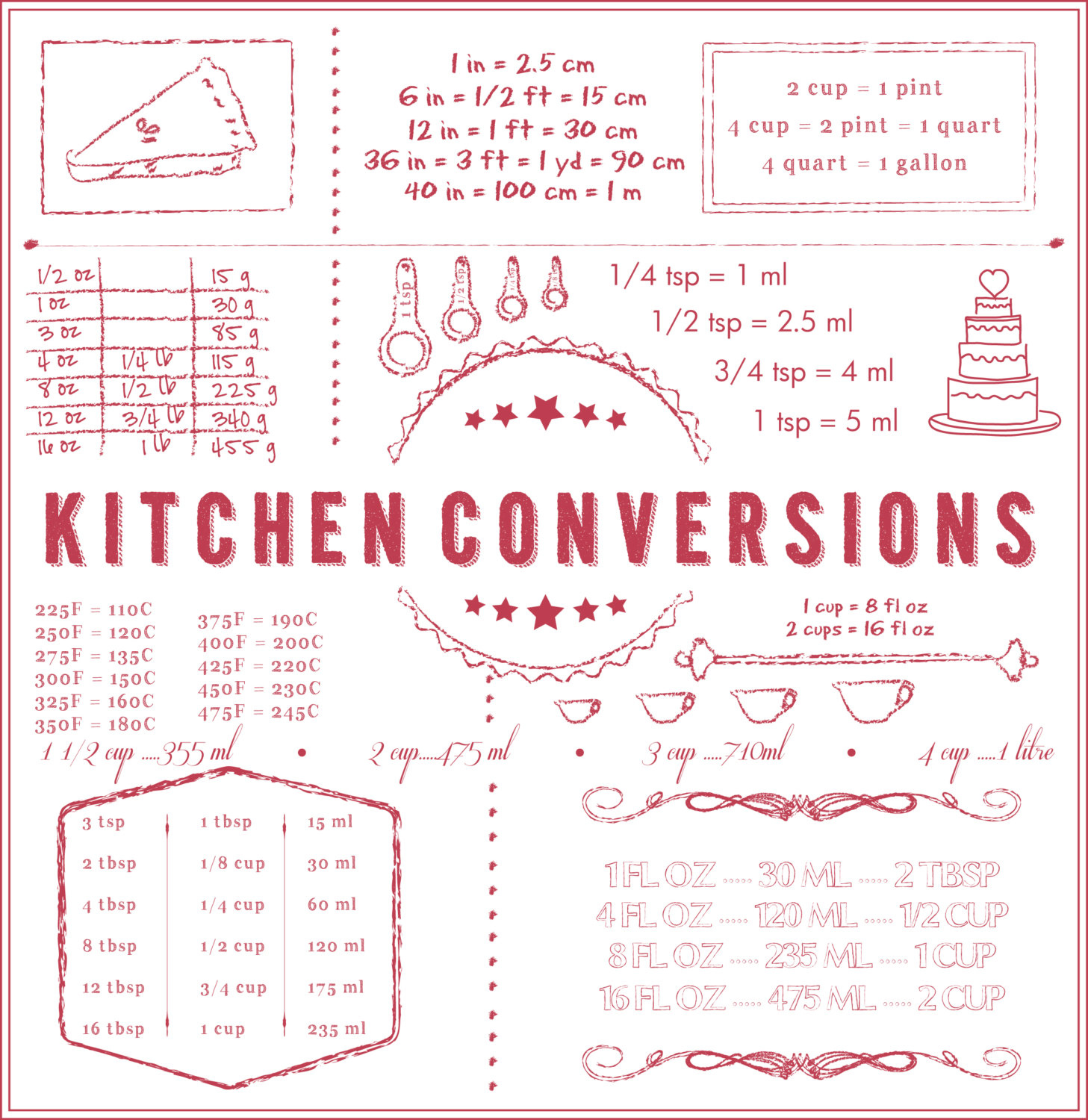 Kitchen Conversion Iron-On Transfer Red | Sweetwater