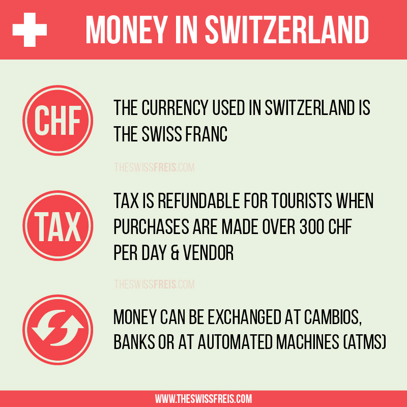 Currency in Switzerland