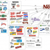 nestle-brands